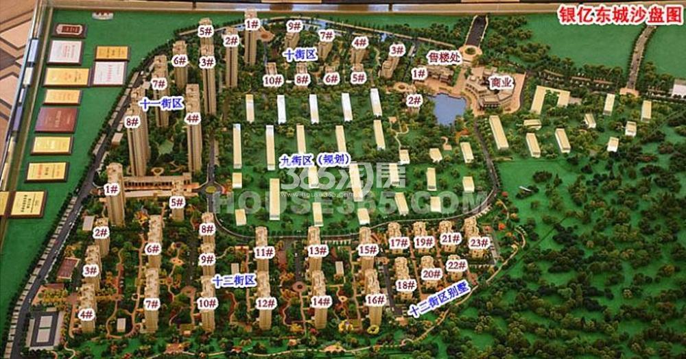 银亿东城鸟瞰图