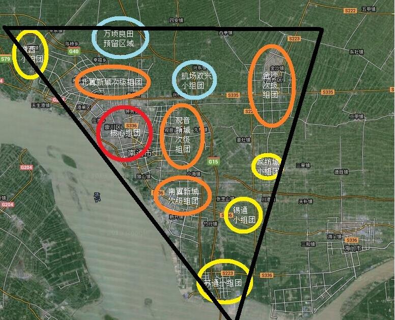 红圈代表的是南通目前的核心组团,由老城区与新城区组成,这个组团目前