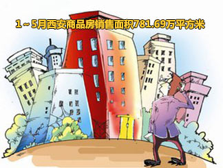 1~5月西安商品房销售面积781.69万平方米